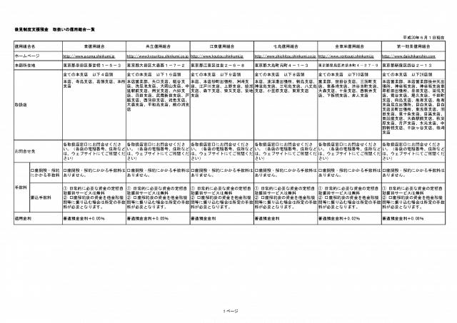 ついに東京都でも「後見支援預金」の取扱が開始されました! - 13